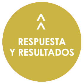 circulo-respuesta-resultados